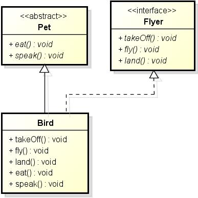 Java培训