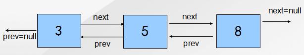 Java培训技术