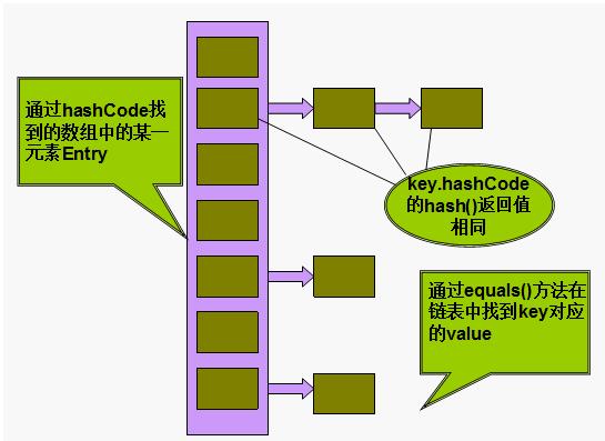 Java培训课程