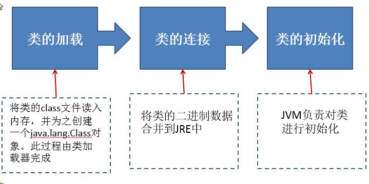 Java培训机构课程