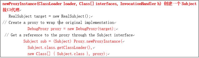Java技术培训机构